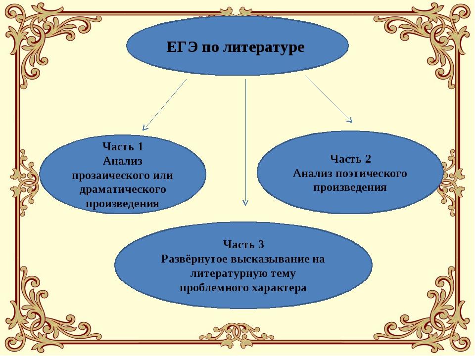 ЕГЭ по литературе Часть 1 Анализ прозаического или драматического произведени...