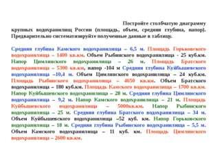 Постройте столбчатую диаграмму крупных водохранилищ России (площадь, объем,