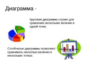 Диаграмма - Круговая диаграмма служит для сравнения нескольких величин в одно