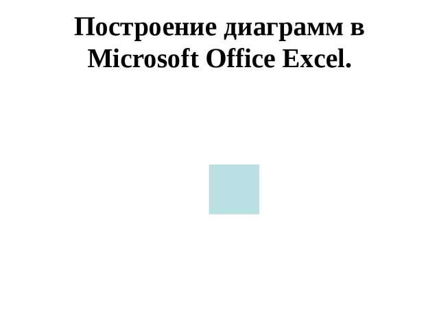 Построение диаграмм в Microsoft Offiсe Excel.