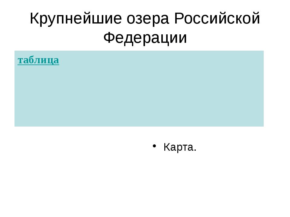 Крупнейшие озера Российской Федерации таблица Карта.
