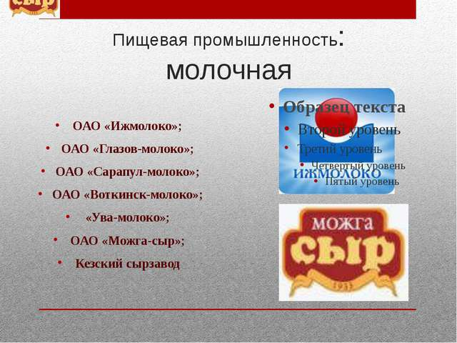 Пищевая промышленность: молочная ОАО «Ижмолоко»; ОАО «Глазов-молоко»; ОАО «С...