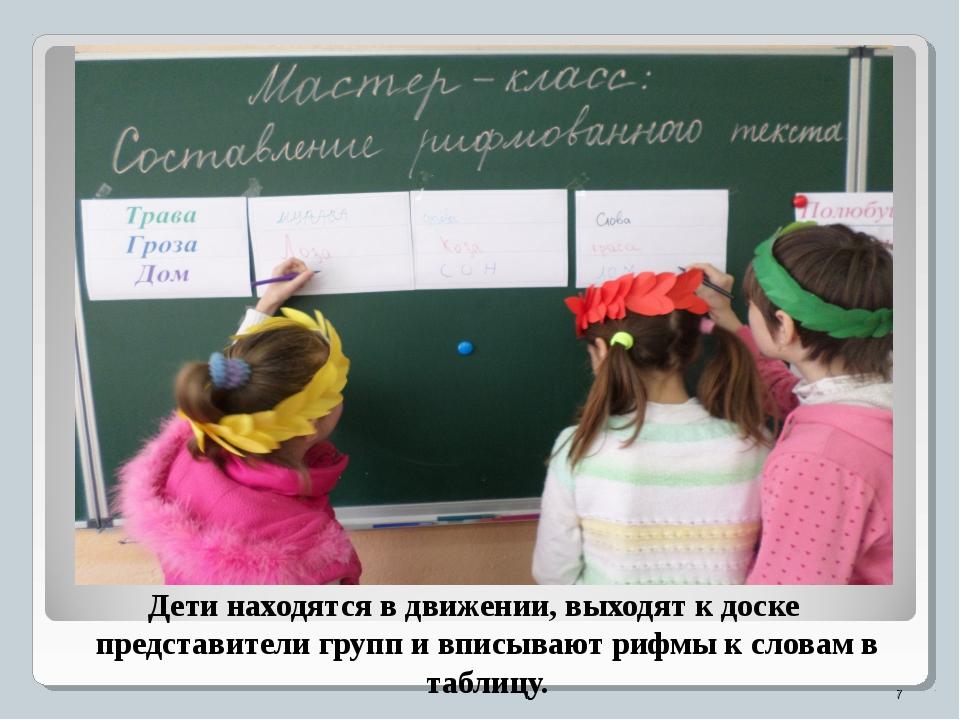 Дети находятся в движении, выходят к доске представители групп и вписывают р...