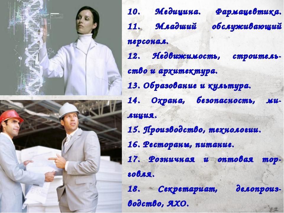 10. Медицина. Фармацевтика. 11. Младший обслуживающий персонал. 12. Недвижимо...