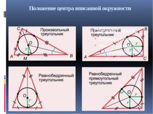 Положение центра вписанной окружности