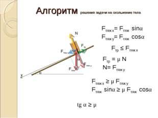 Алгоритм решения задачи на скольжение тела α х Fтяж Fтр N α Fтяж y Fтяж x Fтя