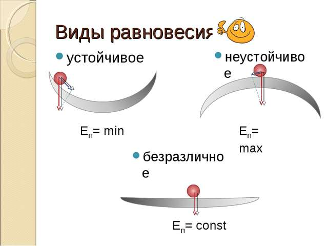 Виды равновесия безразличное неустойчивое устойчивое Eп= max Eп= min Eп= const