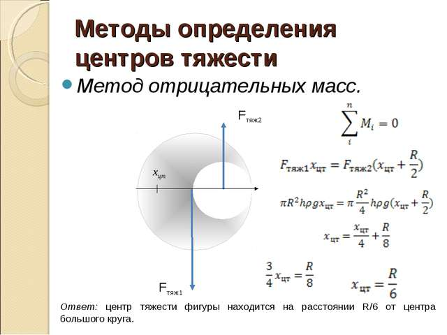 Методы определения центров тяжести Метод отрицательных масс. Fтяж1 Fтяж2 xцт...