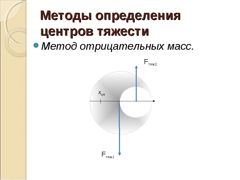 Методы определения центров тяжести Метод отрицательных масс. Fтяж1 Fтяж2 xцт