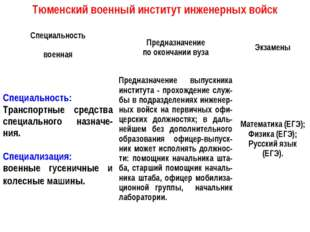 Тюменский военный институт инженерных войск СпециальностьПредназначение поо
