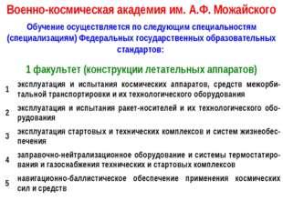 Военно-космическая академия им. А.Ф. Можайского Обучение осуществляется по сл