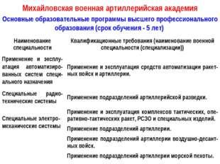 Михайловская военная артиллерийская академия Основные образовательные програм