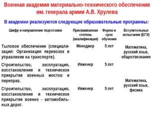 Военная академия материально-технического обеспечения им. генерала армии А.В.