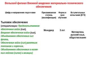 Вольский филиал Военной академии материально-технического обеспечения Шифр и