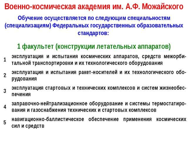 Военно-космическая академия им. А.Ф. Можайского Обучение осуществляется по сл...