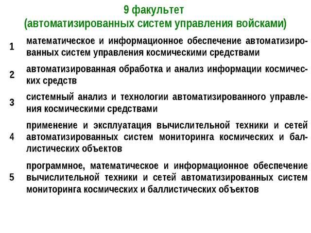 9 факультет (автоматизированных систем управления войсками) 1математическое...