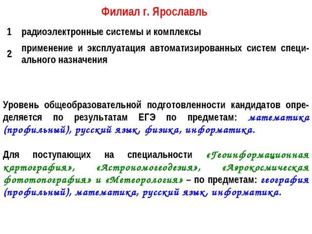 Филиал г. Ярославль Уровень общеобразовательной подготовленности кандидатов о...