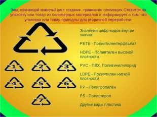 Знак, означающийзамкнутый цикл:создание-применение–утилизация.Ставится