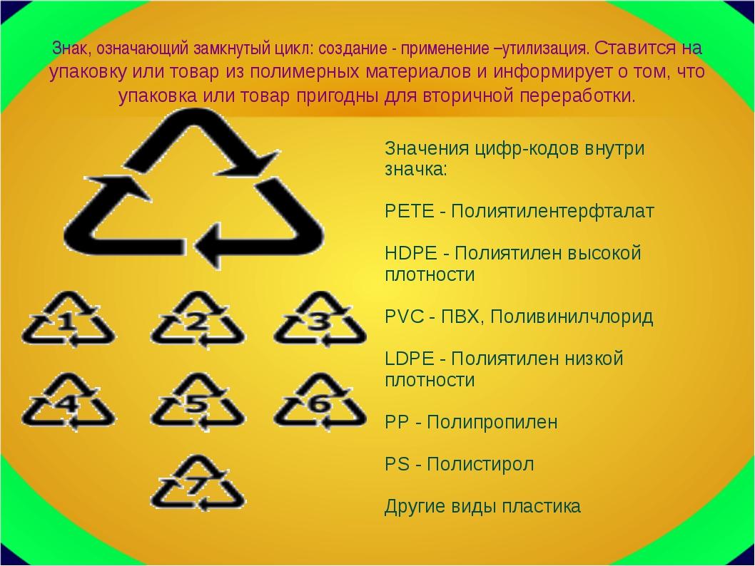 Знак, означающийзамкнутый цикл:создание-применение–утилизация.Ставится...