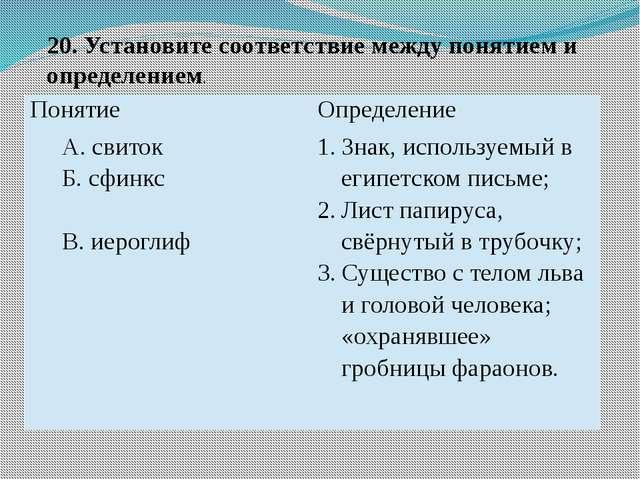 20. Установите соответствие между понятием и определением. Понятие Определени...