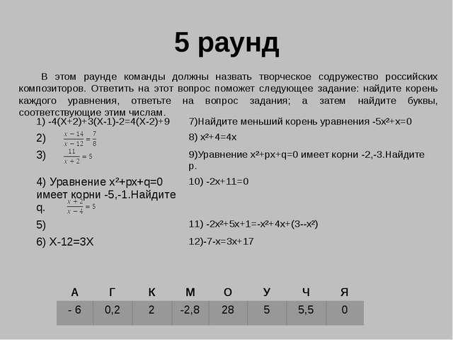 В этом раунде команды должны назвать творческое содружество российских компо...
