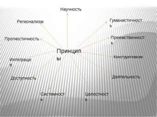 Научность Доступность Гуманистичность Прогностичность Деятельность Интеграция