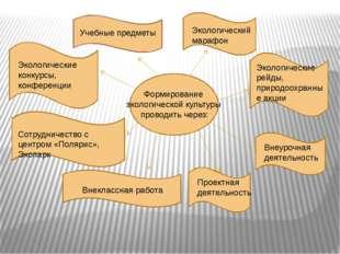Учебные предметы *Окружающий мир *Литературное чтение *Русский язык *Математи