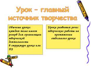 Обычные уроки: каждая тема имеет резерв для организации творческой деятельно