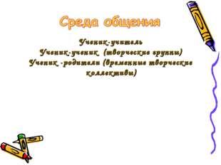 Ученик-учитель Ученик-ученик (творческие группы) Ученик -родители (временные