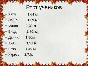 Рост учеников Катя 1,64 м Саша 1,59 м Маша 1,31 м Влад 1,70 м Даниил 1,50м Ан