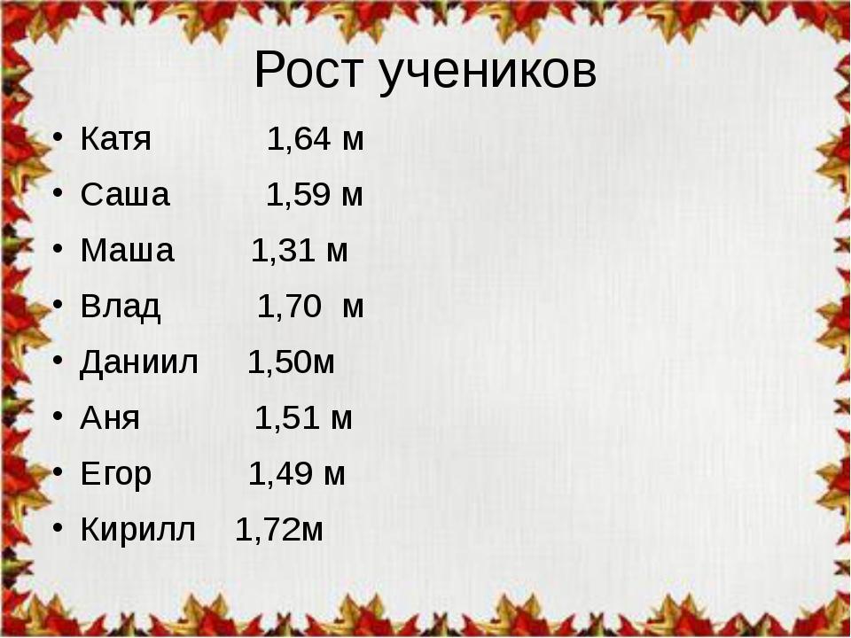 Рост учеников Катя 1,64 м Саша 1,59 м Маша 1,31 м Влад 1,70 м Даниил 1,50м Ан...