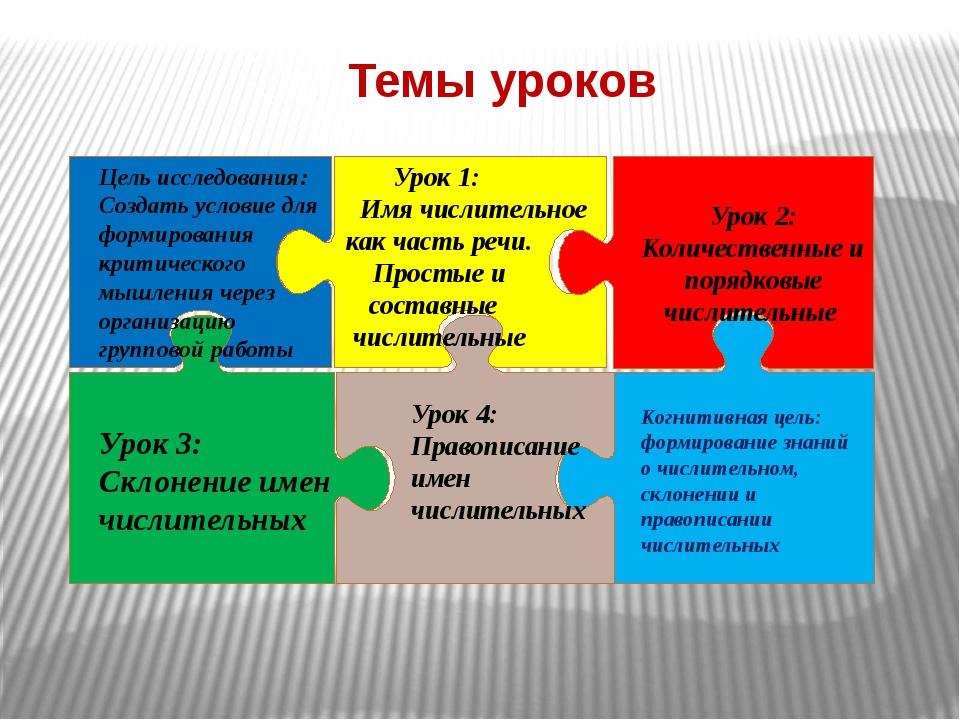 Темы уроков Когнитивная цель: формирование знаний о числительном, склонении и...