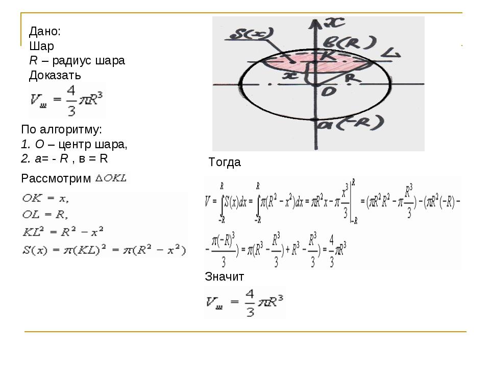 Дано: Шар R– радиус шара Доказать По алгоритму: 1. O– центр шара, 2. a=-R...