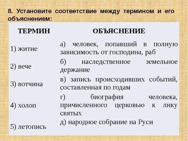 8. Установите соответствие между термином и его объяснением:  ТЕРМИН ОБЪЯСНЕ...