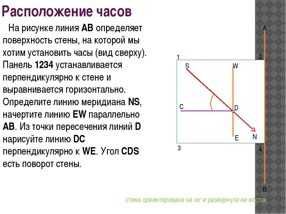 Расположение часов На рисунке линия AB определяет поверхность стены, на кото...