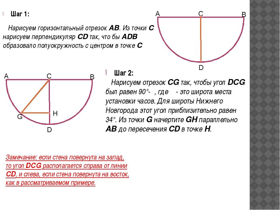 Шаг 1: Нарисуем горизонтальный отрезок AB. Из точки C нарисуем перпендикуляр...