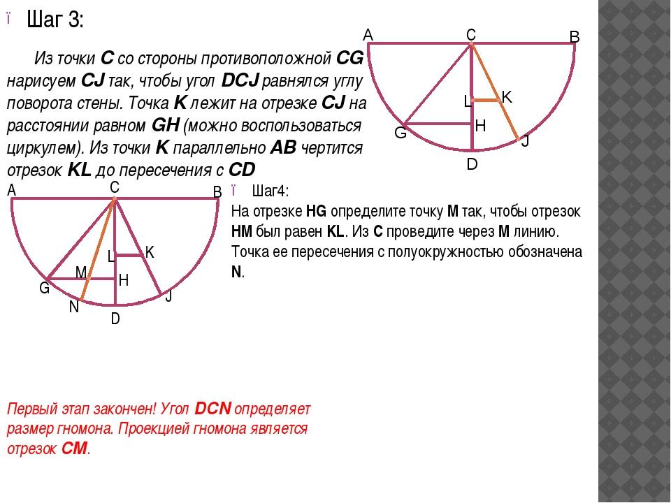 Шаг 3: Из точки C со стороны противоположной CG нарисуем CJ так, чтобы угол D...