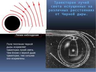 Линии наблюдения Поле тяготения Черной дыры искривляет траектории лучей света