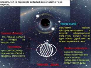 Черная дыра Эргосфера - пространство между горизонтом событий и пределом ста