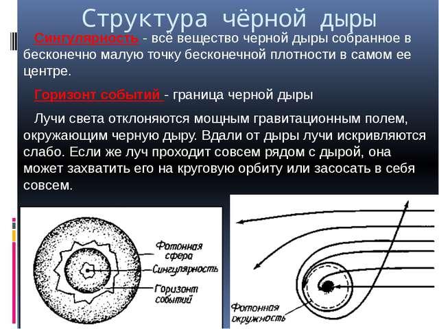 Структура чёрной дыры Сингулярность - всё вещество черной дыры собранное в бе...