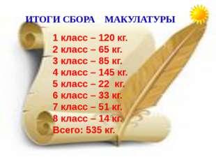 ИТОГИ СБОРА МАКУЛАТУРЫ 1 класс – 120 кг. 2 класс – 65 кг. 3 класс – 85 кг. 4