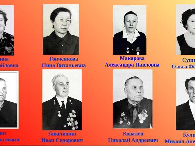 Калюлина Анна Михайловна Сушкова Ольга Фёдоровна Поткин Павел Алексеевич Кули...