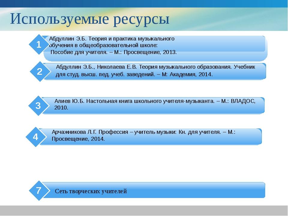 Используемые ресурсы Абдуллин Э.Б., Николаева Е.В. Теория музыкального образо...
