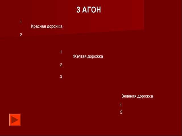 Красная дорожка 1 2 Жёлтая дорожка 1 2 Зелёная дорожка 3 АГОН 3 1 2