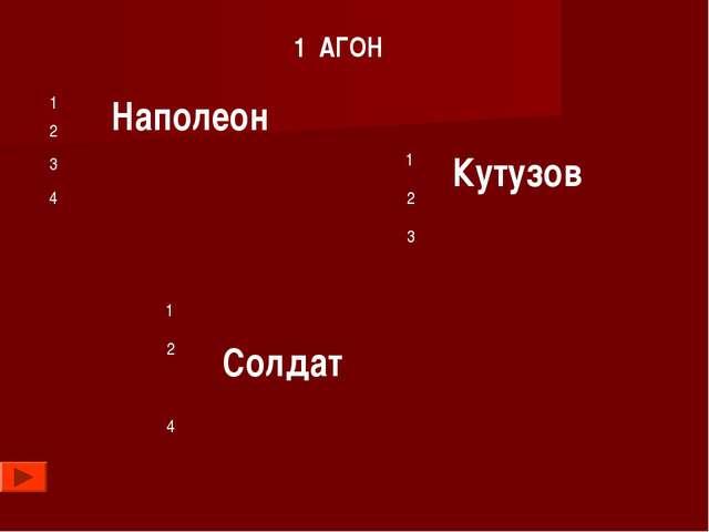 Наполеон Кутузов Солдат 1 2 3 1 2 1 2 4 1 АГОН 4 3