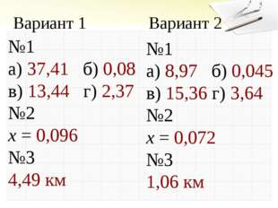 №1 а) 37,41 б) 0,08 в) 13,44 г) 2,37 №2 х = 0,096 №3 4,49 км Вариант 1 Вариан