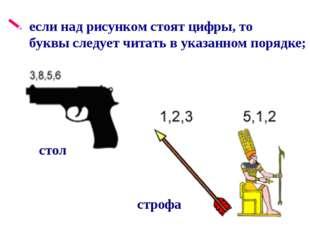 если над рисунком стоят цифры, то буквы следует читать в указанном порядке;