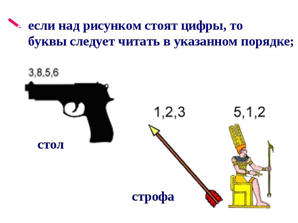 если над рисунком стоят цифры, то буквы следует читать в указанном порядке;...