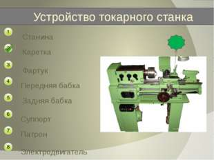 Станина Фартук Передняя бабка Задняя бабка Суппорт Электродвигатель Патрон Ус