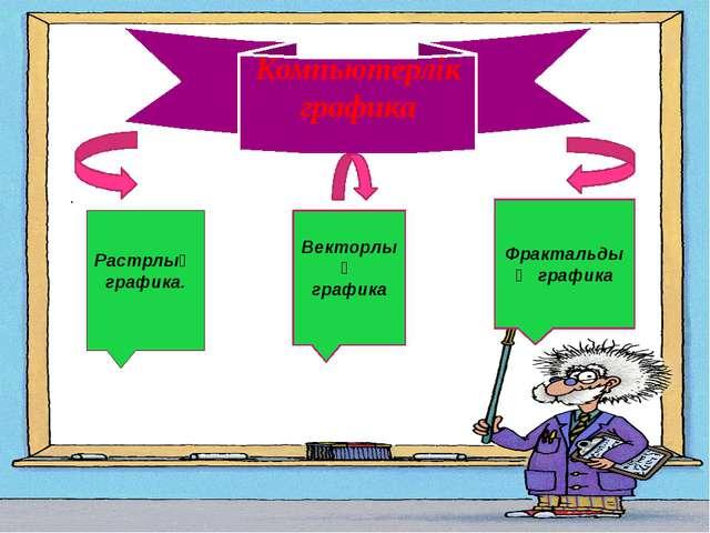 . Компьютерлік графика Растрлық графика. Векторлық графика Фрактальдық графика